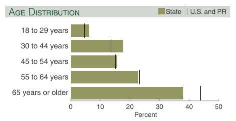 diversity-sourcing-info-2-stats