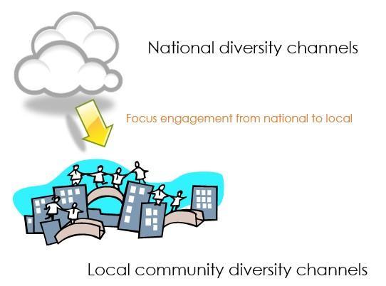 diversity-sourcing-strategies-challenges
